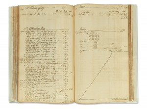 William Ramsay's nine-hundred-page ledger.